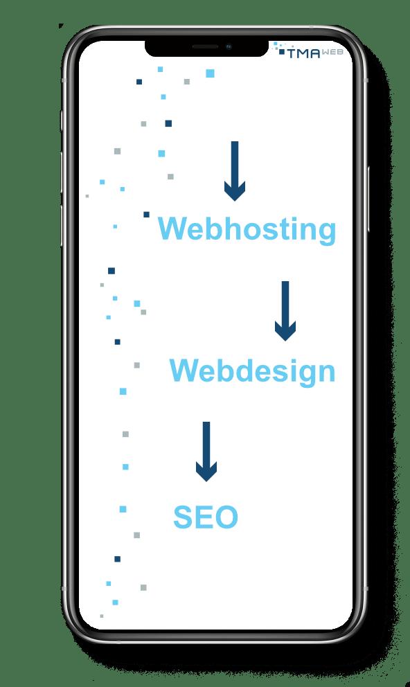 Hosting Design SEO | TMA-WEB